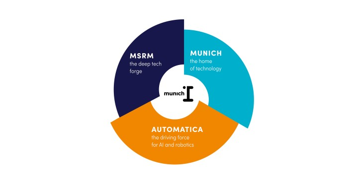 automatica and Munich School of Robotics and Machine Intelligence (MSRM) initiate AI platform munich_i